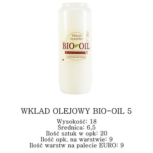 olejowe wkłady do zniczy